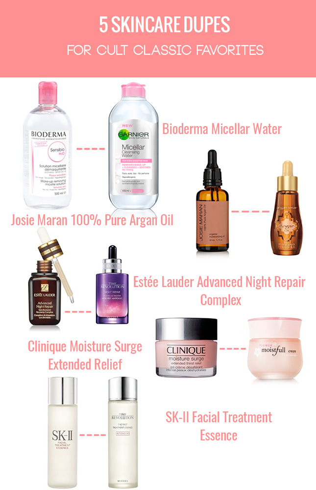 amazing-skincare-dupes